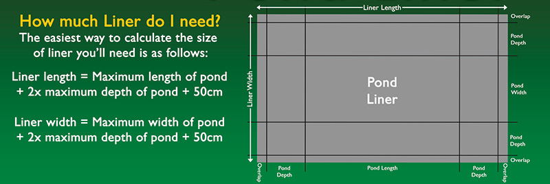 How to measure liner